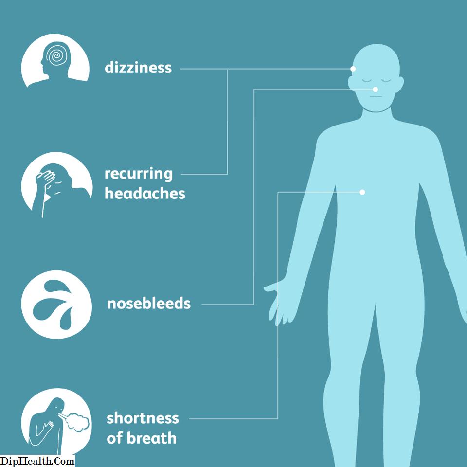 događaji u hipertenzije