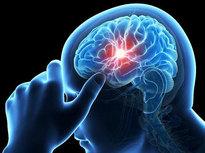pripravci za hipertenziju poboljšanje cirkulacije krvi u mozgu