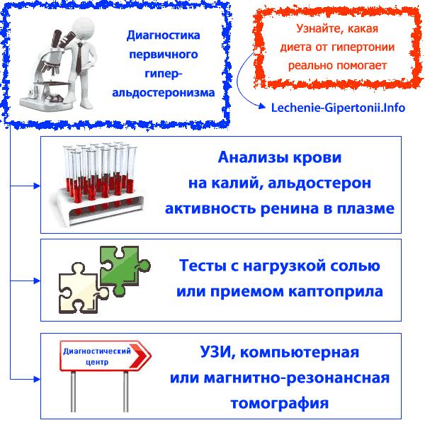 nikotinka hipertenzija masaža s stupanj 3 hipertenzija