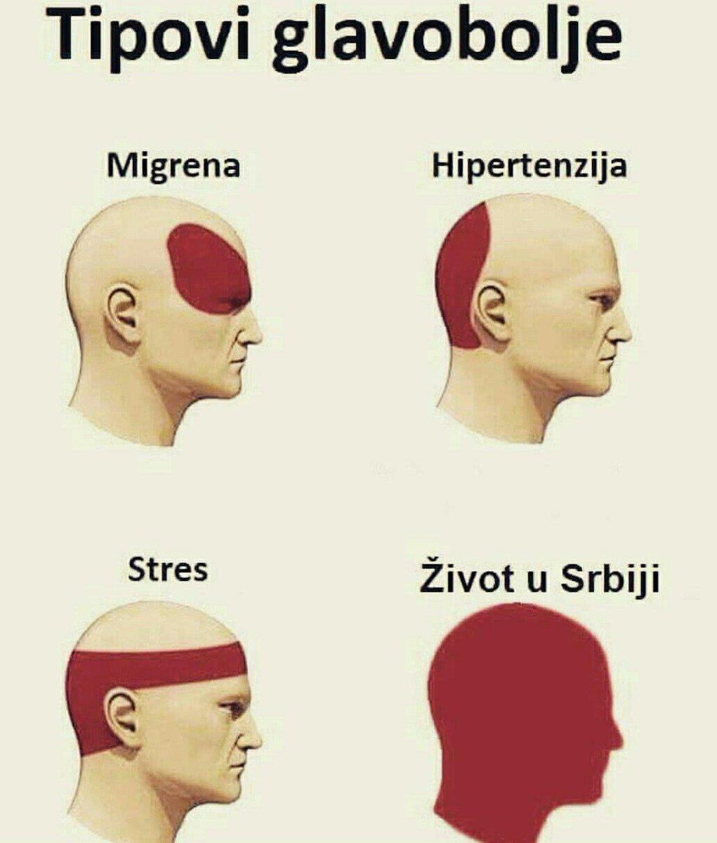 sve o glavobolje i hipertenzije
