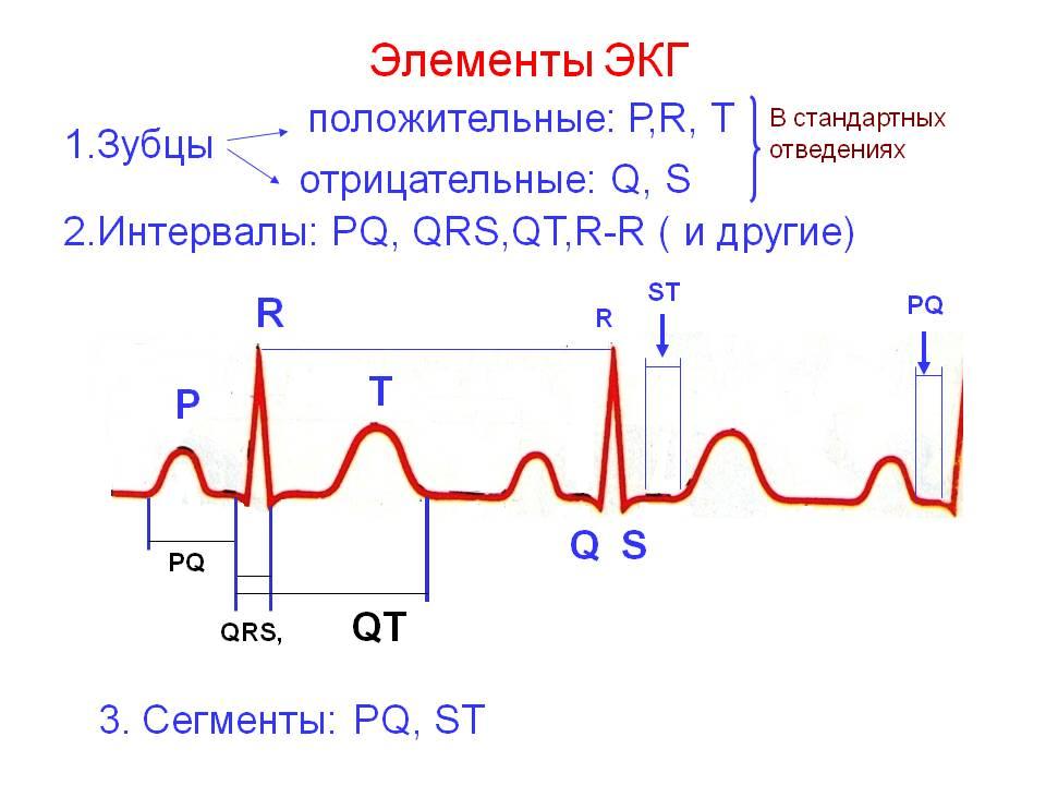 kardiogram hipertenzija hipertenzija i bolest bubrega u