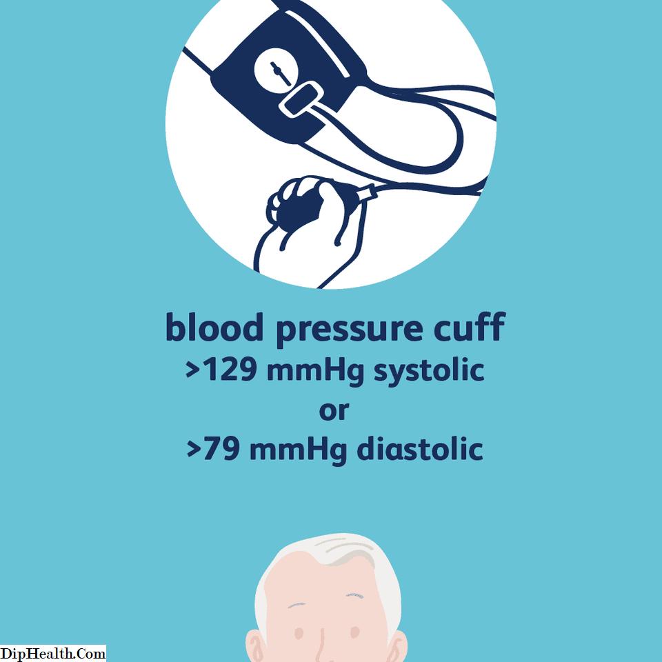 Dijagnostika izolirane laboratorijske hipertenzije ,naginjanje glave - liječenje hipertenzije
