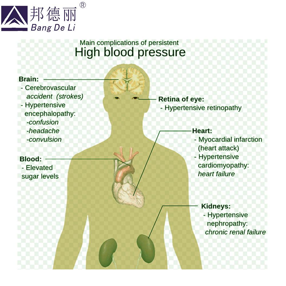 hipertenzija, srčanog ritma 100