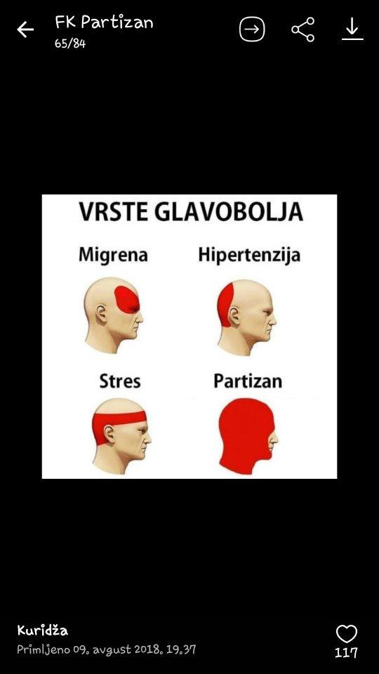 Glavobolja + s hipertenzijom