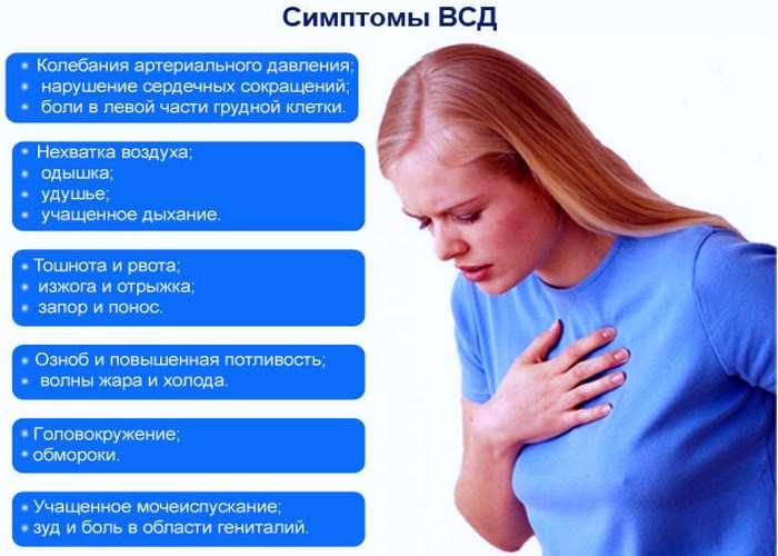 za liječenje hipertenzije wegetososudistaya hipertenzija desnog atrija srca