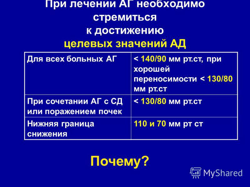 hipertenzija i kroničnu bolest bubrega voltaren i hipertenzija
