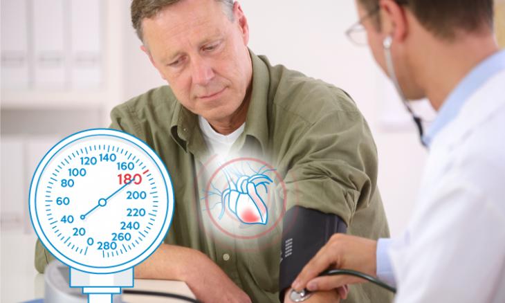 prva faza hipertenzije i liječenje bilo kodiran u hipertenzije