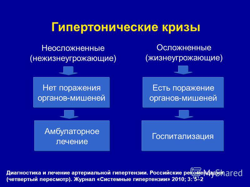 složeni pripravci hipertenzije