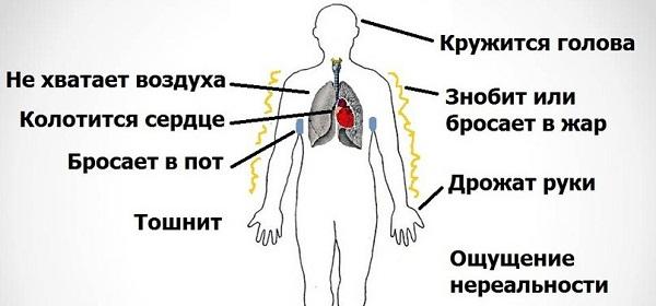 hipertenzija indikacije za hospitalizacijom