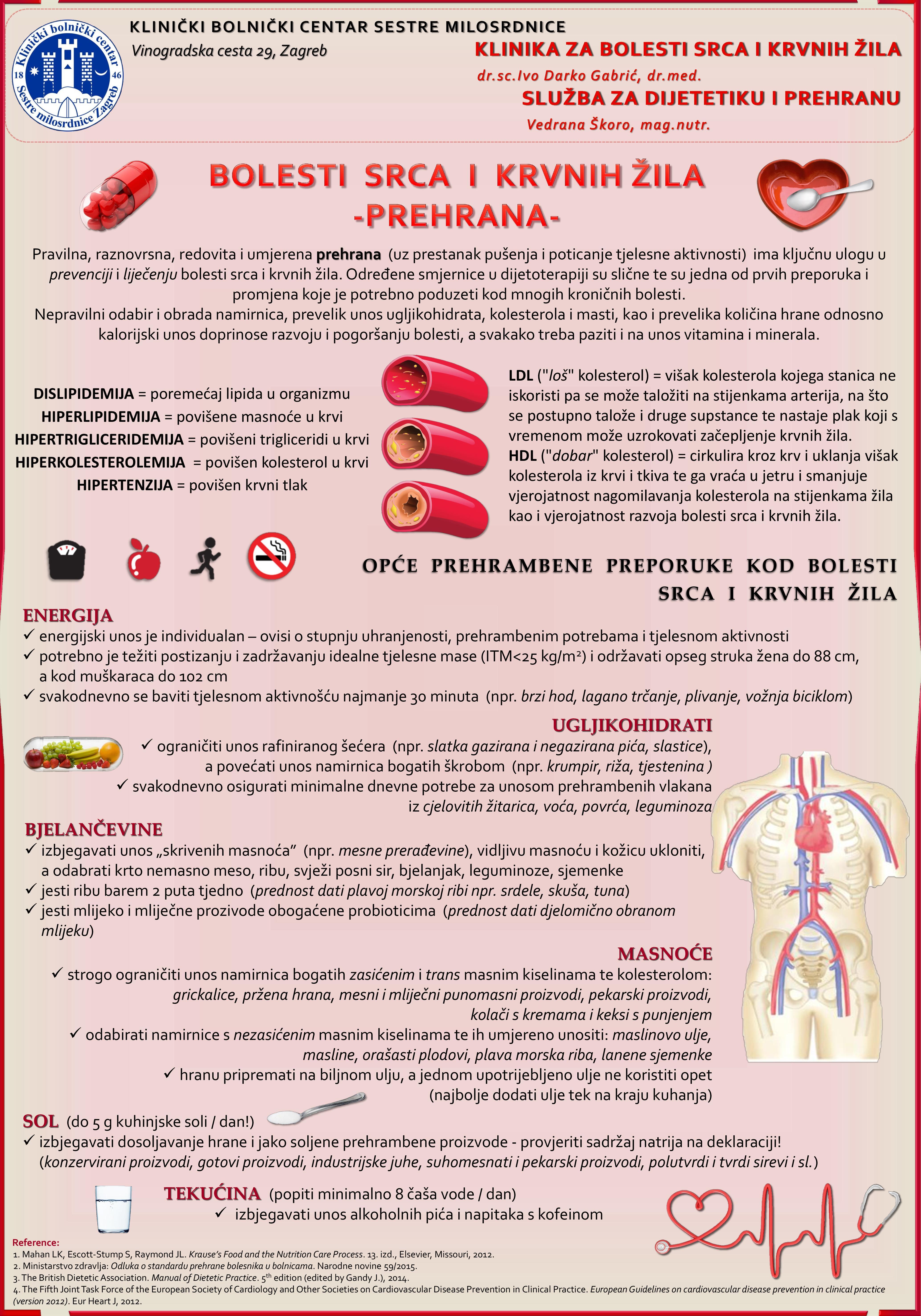 prehrana u bolesnika s koronarnom bolesti srca i hipertenzije