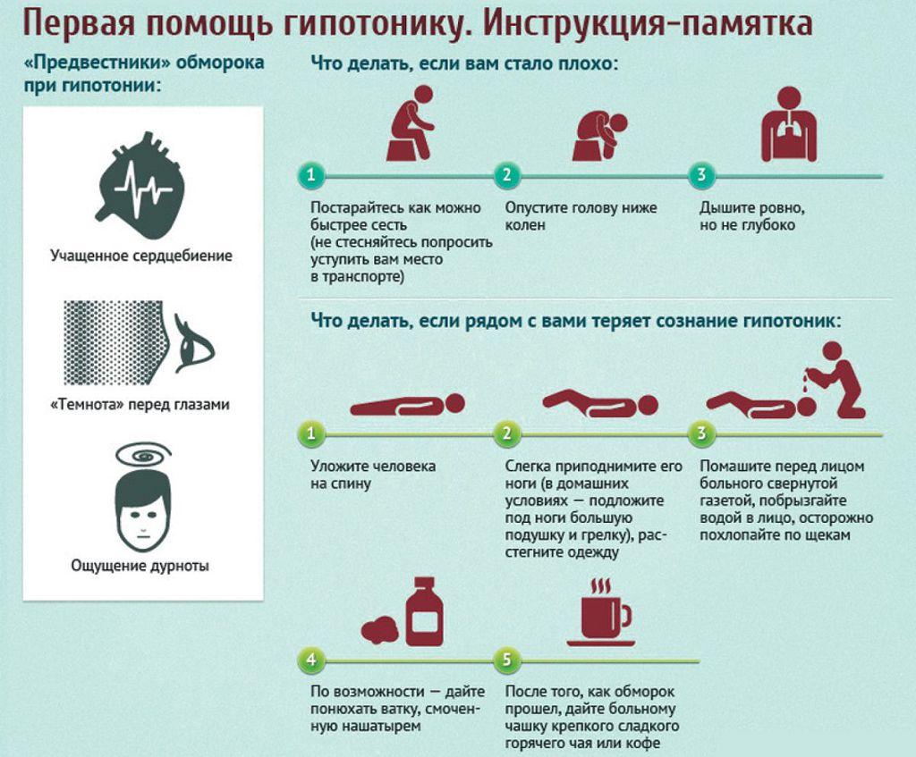 Baterija za srce i hipertenziju