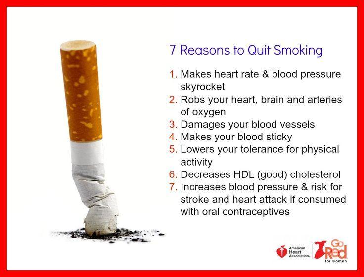 pušenje i hipertenzija