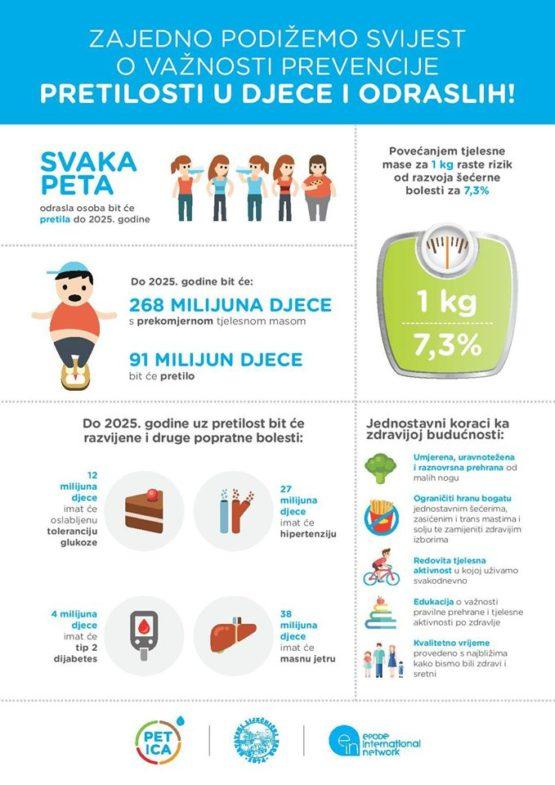 Dijeta za pretilost i hipertenzija izbornik za tjedan dana