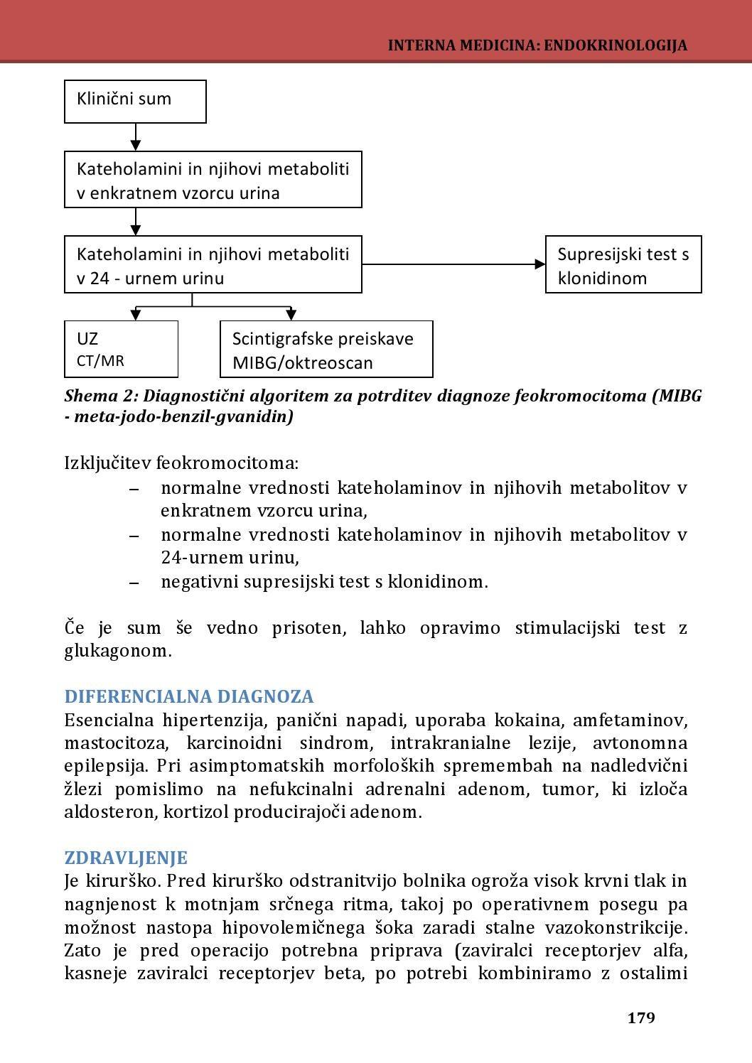 Hipertenzija i boja urina