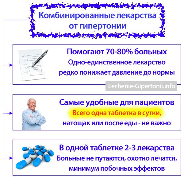 neurox i hipertenzija
