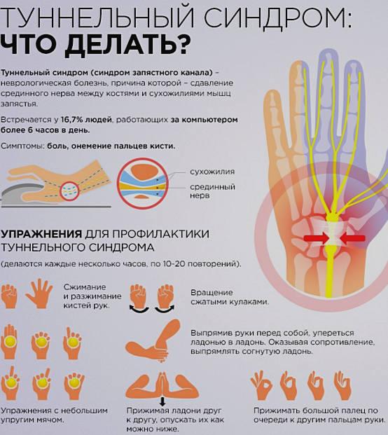 hipertenzija otupio ruka