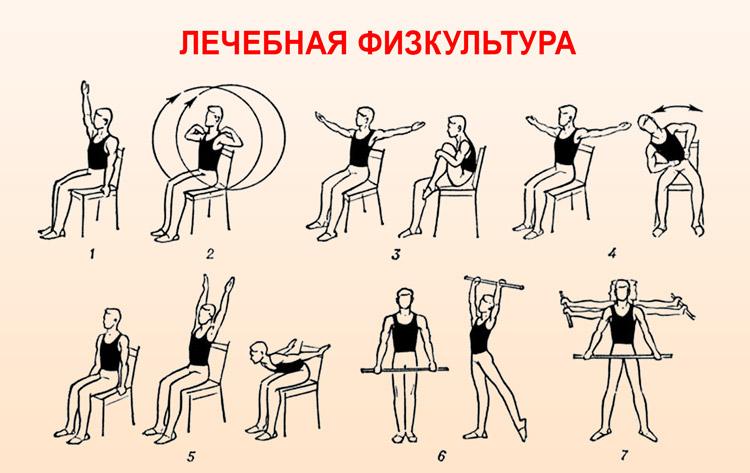 liječenje hipertenzije u regiji irkutsk segmentna masaža hipertenzija