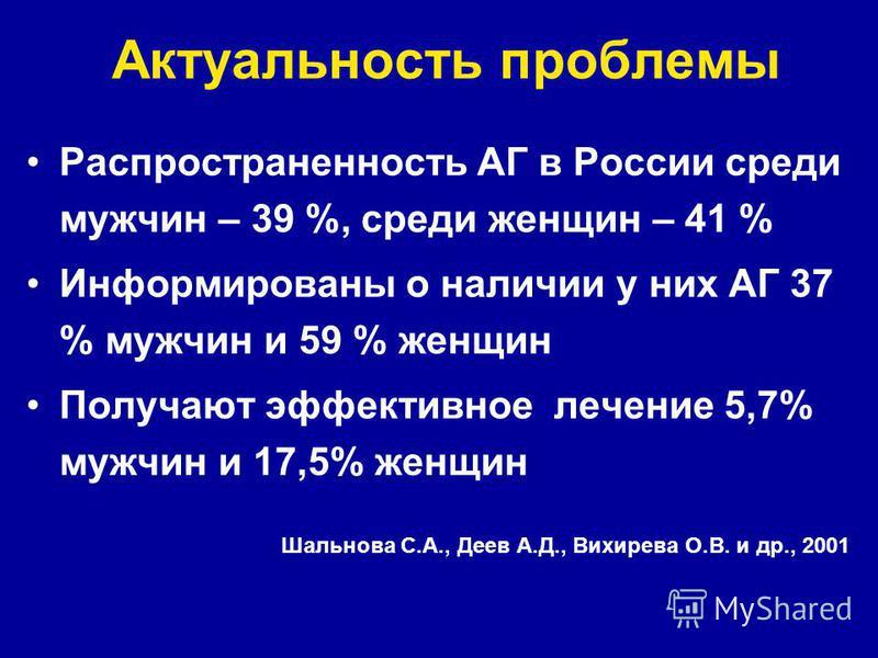Arterijska hipertenzija (Povišen krvni pritisak)