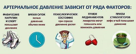 hipertenzija rizik 2
