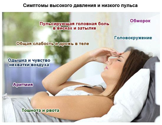 bolesti raspored vvk hipertenzije liječenje hipertenzije u mladih