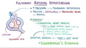 animacija hipertenzija od glavobolje hipertenzije