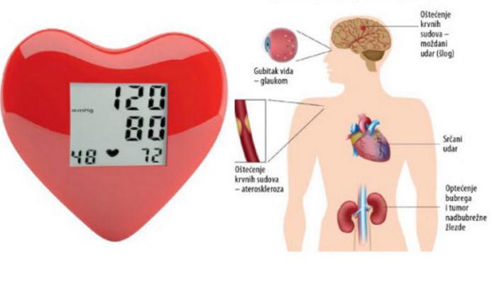 hipertenzije i razina šećera u krvi